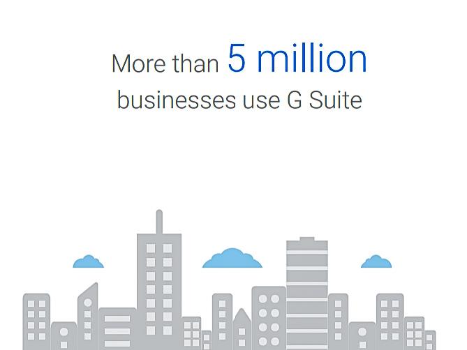 G Suite, google, drive, docs